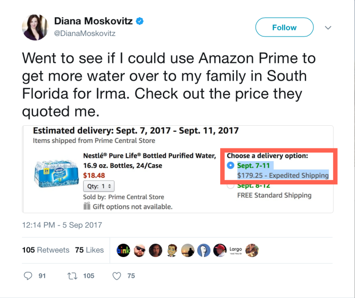 amazon water gouging