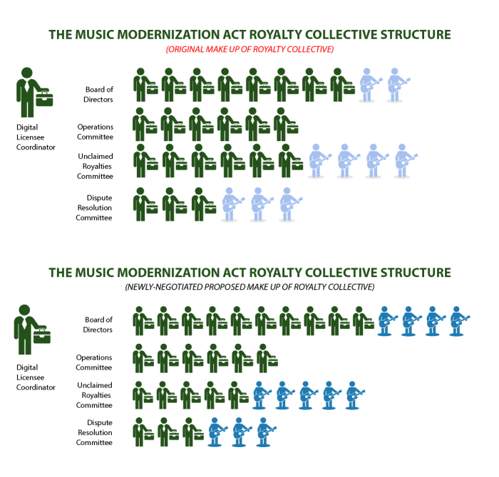 mma_collective_structure_infographic