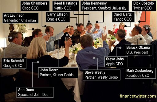 obama_dinner_who